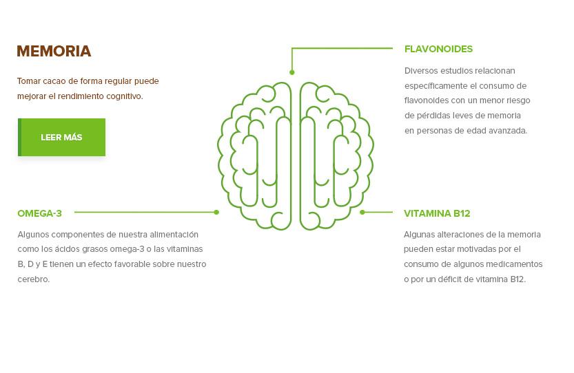 menu-salud-memoria
